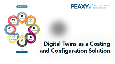 Digital Twins as a Costing and Configuration Solution